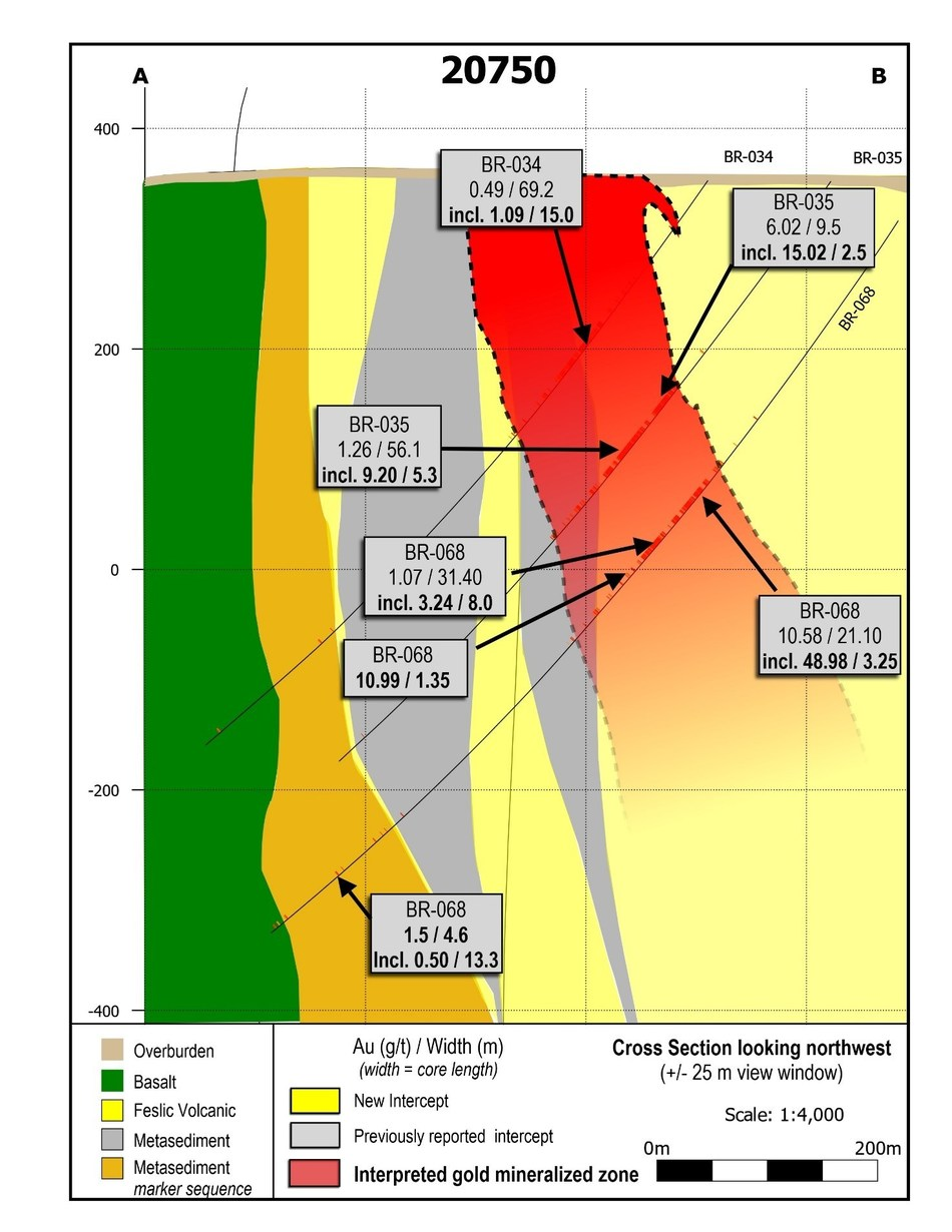Figure 4: Section 20750.  This section is located 75 – 100 metres northwest along strike of section 20650 in Figure 3 and shows apparent on-strike continuation of mineralization with BR-118.  It was originally disclosed on February 13, 2020. (CNW Group/Great Bear Resources Ltd.)