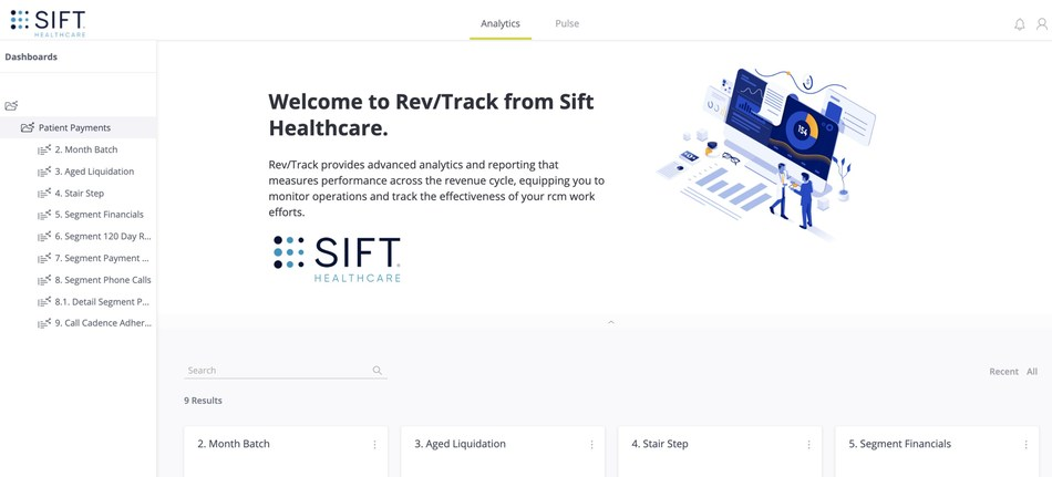 Rev/Track, from Sift Healthcare, leverages AI and machine learning to power interactive dashboards and detailed reporting for the healthcare revenue cycle.
