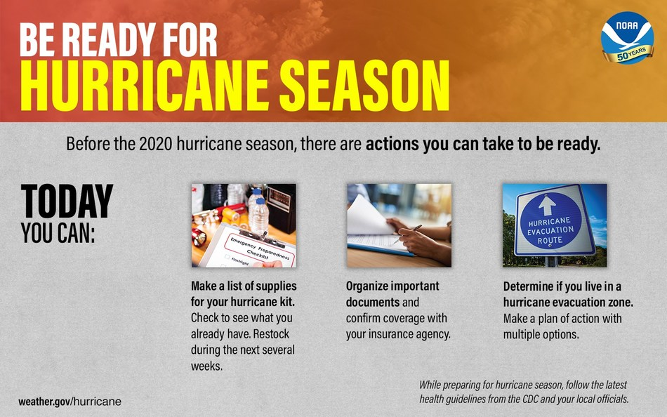 Source: Weather.gov/hurricane
