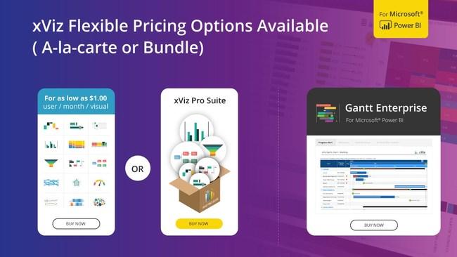 xViz New Flexible Pricing Options