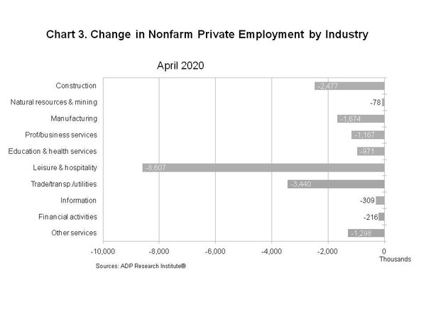 image alt text for chart 3