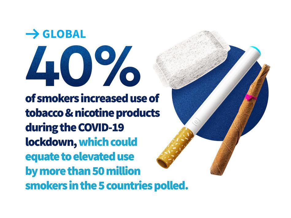 (PRNewsfoto/The Foundation for a Smoke-Free)
