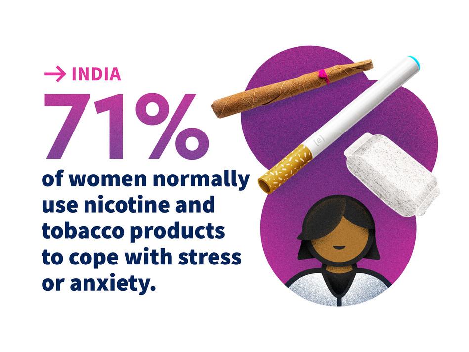 India_Q38_Women