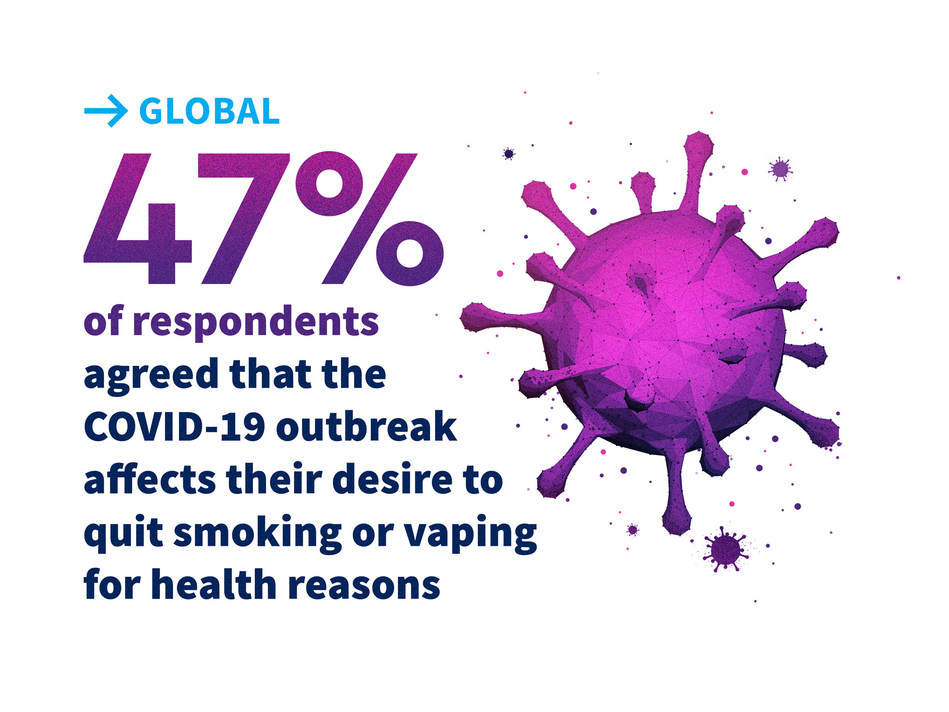 The_Foundation_for_a_Smoke_Free_World_US_UK_Global_Q32