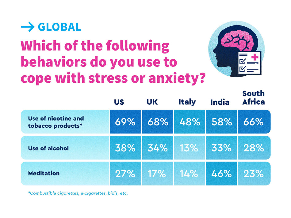 The_Foundation_for_a_Smoke_Free_World_US_UK_Global_Q38