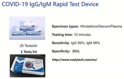 Materiales antiepidémicos donados: Dispositivo para tests rápidos Hangzhou Realy (PRNewsfoto/Hangzhou Realy Tech Co. Ltd.)