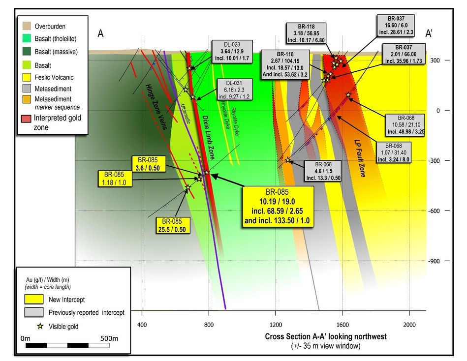 Figure 1: Cross section through the main mineralized zones of the Dixie Project, showing the new deep drill results. BR-085 was collared slightly north of this section, as shown on Figure 3. (CNW Group/Great Bear Resources Ltd.)