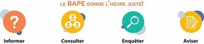 Le BAPE donne l'heure juste (Groupe CNW/Bureau d'audiences publiques sur l'environnement)