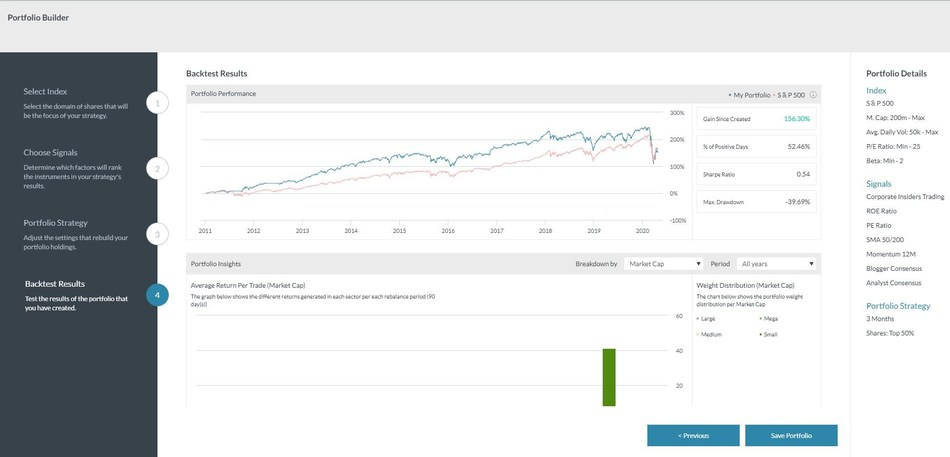 Step 4: Backtest -  compare the results of your portfolio against past performance - see how this strategy would have performed