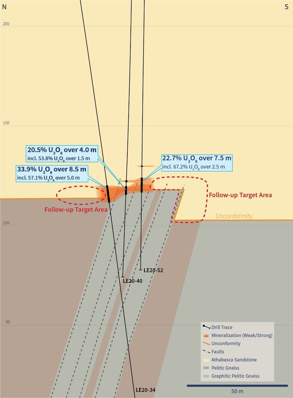 Figure 3 – Cross Section 4435E (CNW Group/IsoEnergy Ltd.)