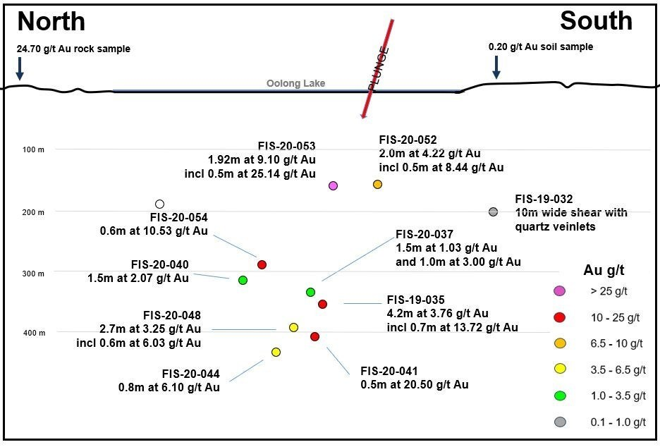 Figure 11. Longitudinal section for the exploration drill program at the Mac North target, Saskatchewan, Canada. (CNW Group/SSR Mining Inc.)