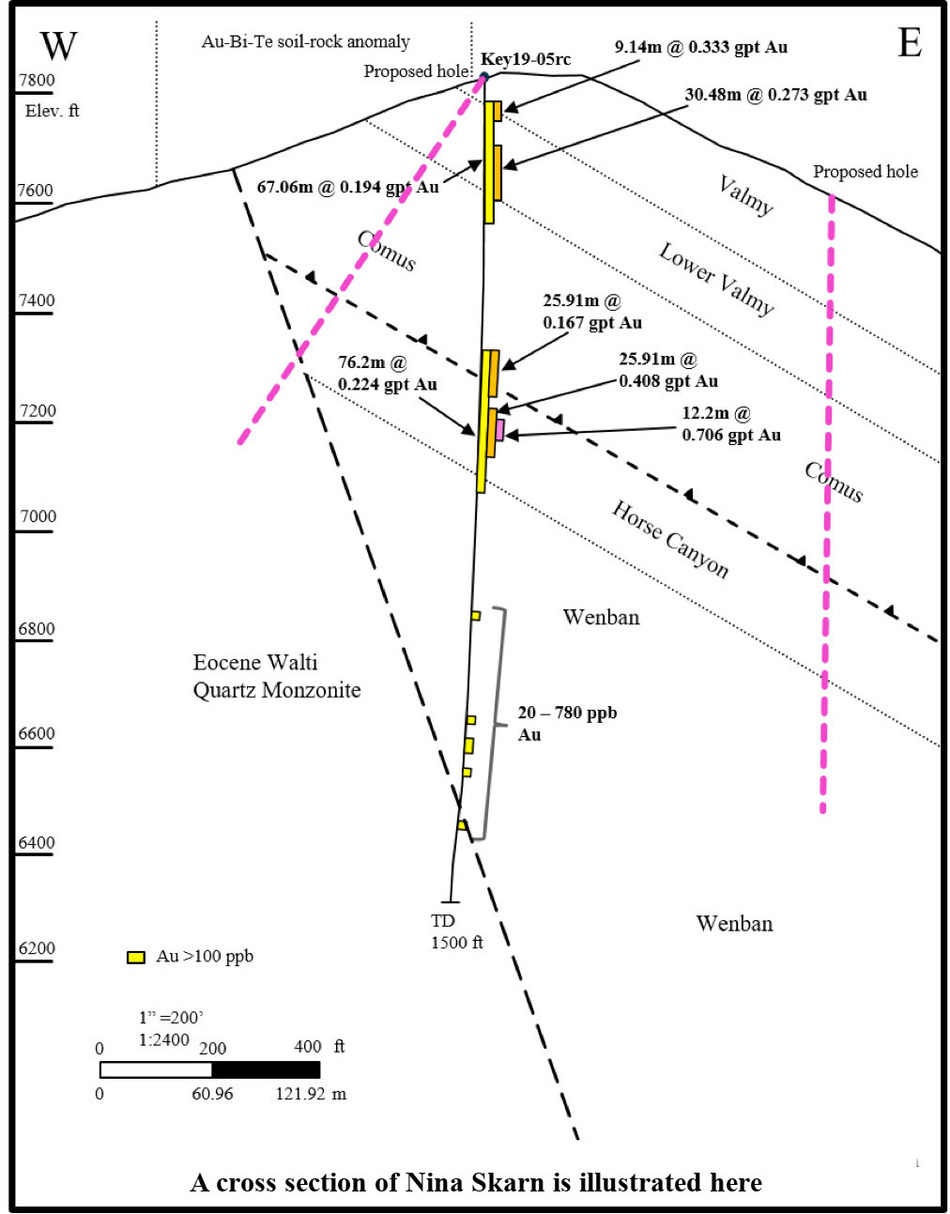 A cross section of Nina Skarn is illustrated here (PRNewsfoto/U.S. Gold Corp.)