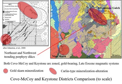 Cove McCoy and Keystone Districts Comparison: to scale (PRNewsfoto/U.S. Gold Corp.)