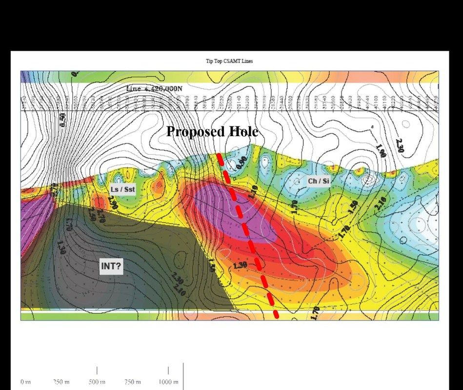 Tip Top CSAMT Section with residual gravity contours for reference (PRNewsfoto/U.S. Gold Corp.)