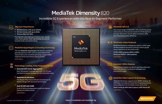 MediaTek Dimensity 820 Infographic 0520 (PRNewsFoto/MediaTek Inc.)