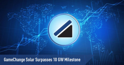 GameChange Solar ultrapassa o marco de 10 GW