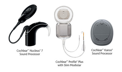 Cochlear Nucleus Implant System, featuring the internal implant and the two external sound processor wearing options.