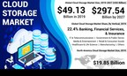 Cloud Storage Market to Reach USD 297.54 Billion by 2027; Higher Adoption of Machine Learning to Boost Growth, Says Fortune Business Insights™
