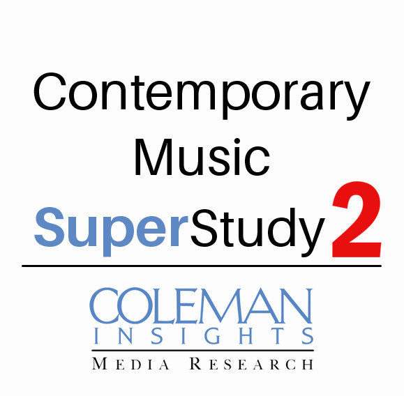 Coleman Insights Contemporary Music SuperStudy 2