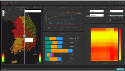 Brytlyt Secures Series A to Turbocharge Real-Time Data Analytics (PRNewsfoto/Brytlyt)