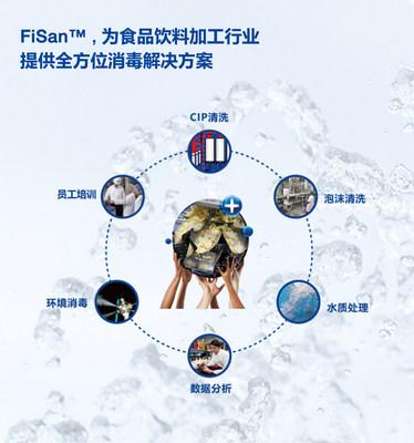 FiSan™,为食品饮料加工行业提供全方位消毒解决方案