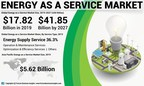 Energy as a Service Market to Hit USD 41.85 Billion by 2027; Growing Need to Cut Carbon Emissions from Buildings to Boost the Market: Fortune Business Insights™