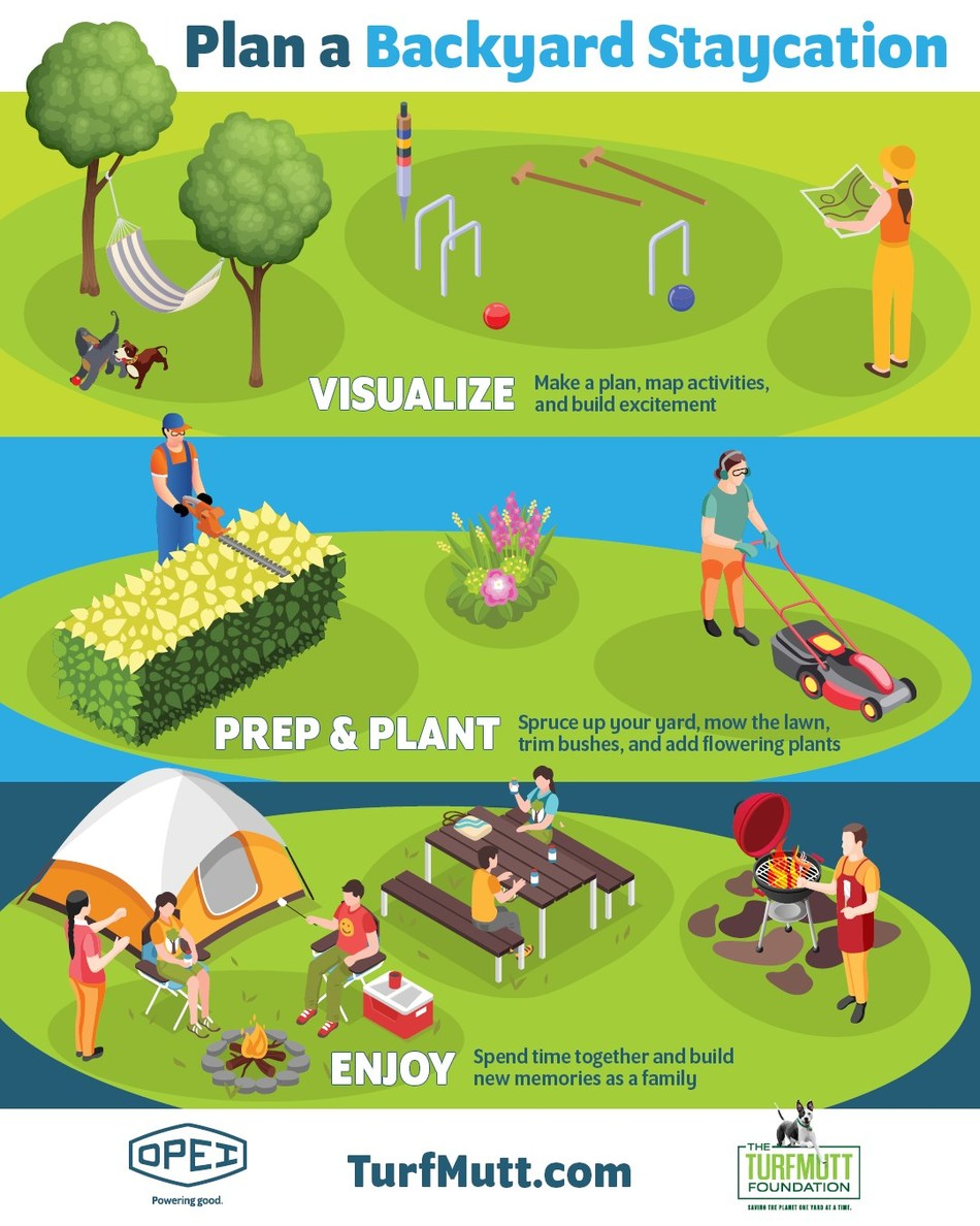 Mow the lawn and trim the bushes to get ready for your staycation. Tidy overgrown areas. Add flowering plants and rearrange planters for visual appeal. Put delicate flowers in pots and out of the way of foot traffic. Now may be the time to add a picnic table, a badminton net or croquet course, planters, patio, grill, fire pit, or pergola to your backyard.