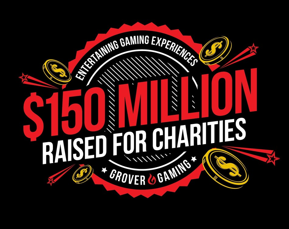 Grover Gaming and it's charitable gaming partners throughout the US have surpassed $150 Million in monies raised for charities over the past 5 years.