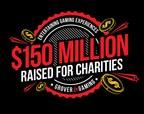 Grover Gaming Surpasses $150 Million Raised For Charities