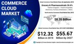 Commerce Cloud Market to Reach USD 55.67 Billion by 2027; Exponential Spread of COVID-19 to Create Multiple Growth Opportunities for the Market: Fortune Business Insights™