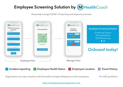 Employee Screening Solution by mHealthCoach