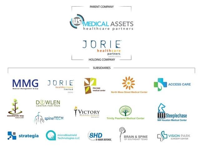 Jorie Healthcare