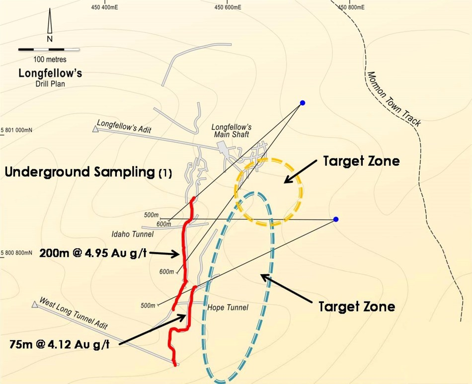 Figure 1 - Historical Sampling at Longfellow (CNW Group/Fosterville South Exploration Ltd.)