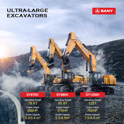 SANY Launches New Product Lineup for Ultra-large Excavator