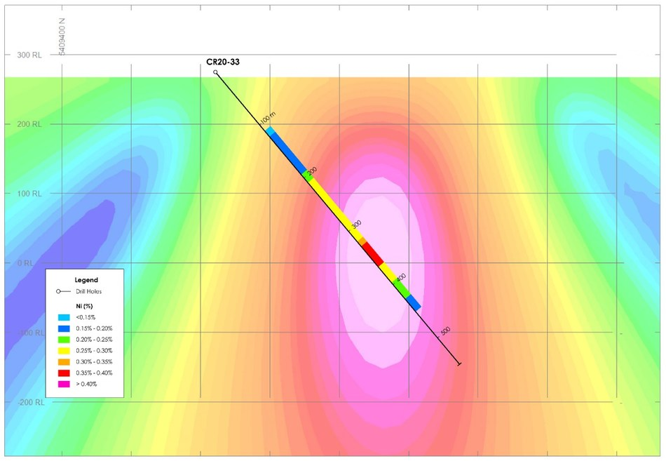 Figure 1b – East Zone - Cross-Section View - Drilling Results overlain on total field magnetic intensity, Crawford Nickel-Cobalt Sulphide Project, Ontario. (CNW Group/Canada Nickel Company Inc.)