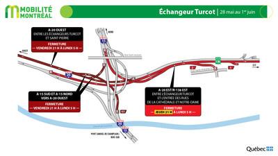 Fermetures échangeur Turcot, période du 28 mai au 1er juin (Groupe CNW/Ministère des Transports)