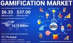 Gamification Market to Reach USD 37.00 Billion by 2027; Inclination towards Gamification Solutions for Promotional Purposes Will Facilitate Business, States Fortune Business Insights™