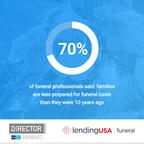 LendingUSA™ Featured in NFDA's The Director Magazine