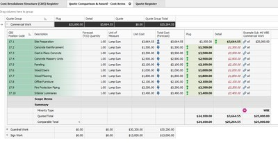 InEight Estimate Project Cost Management Construction Software Quote Groups Layout