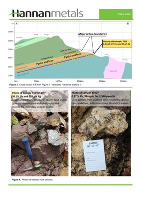 Figure 3: Cross section A-B from Figure 2; Figure 4: Photos of selected rock samples. (CNW Group/Hannan Metals Ltd.)