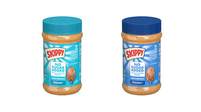 SKIPPY® No Sugar Added Peanut Butter Spreads