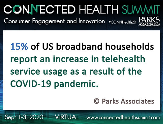 Parks Associates: Telehealth Service Usage
