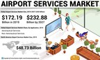 Airport Services Market Size to Reach USD 232.88 Billion by 2027; Well-heeled Aviation Industry to Brighten Business Possibilities, States Fortune Business Insights™