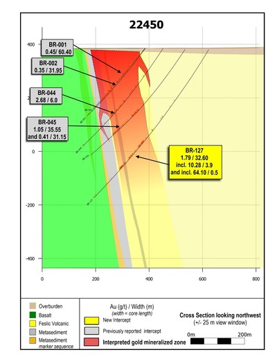 Figure 4: Section 22450.  This section is located near the northwestern terminus of current LP Fault drilling.  Gold results are significantly better with increasing depth on this section. (CNW Group/Great Bear Resources Ltd.)
