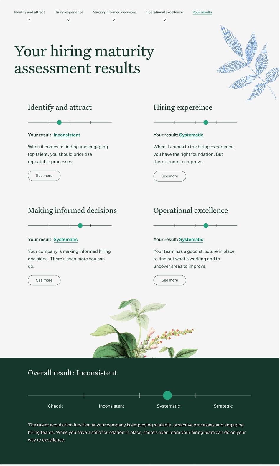 Snapshot of Greenhouse Hiring Maturity assessment results