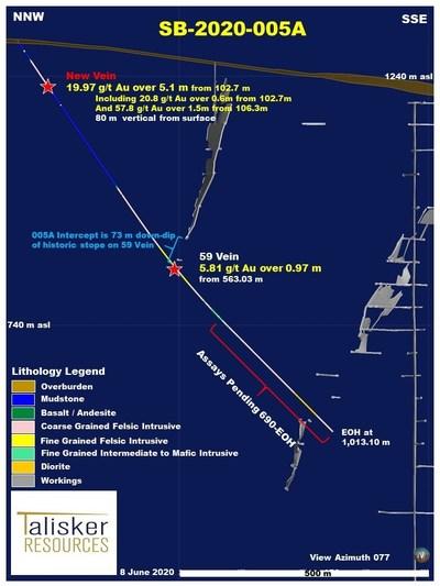 SB-2020-005A (CNW Group/Talisker Resources Ltd)