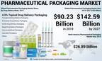 Pharmaceutical Packaging Market to Hit USD 142.59 Bn by 2027; Rising Demand for Efficient Packaging of Drugs by Healthcare Facilities to Boost Market Growth: Fortune Business Insights™