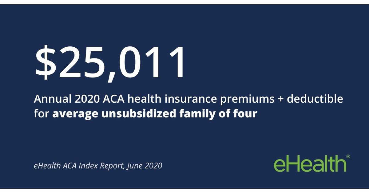 Unsubsidized Families Buying ACA Health Insurance May Face More Than $25,000 in Annual Premium and Deductible Costs, eHealth Report Finds