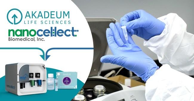 NanoCellect's WOLF® Cell Sorter (left), Akadeum's Human CD4+ T Cell Isolation Kit (right)