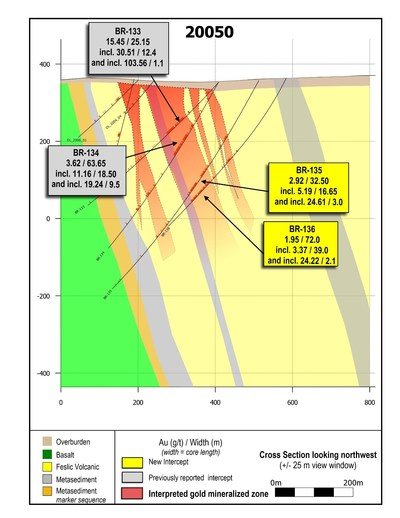 Figure 6: Section 20050. This is an update of the same section originally released June 8, 2020. (CNW Group/Great Bear Resources Ltd.)